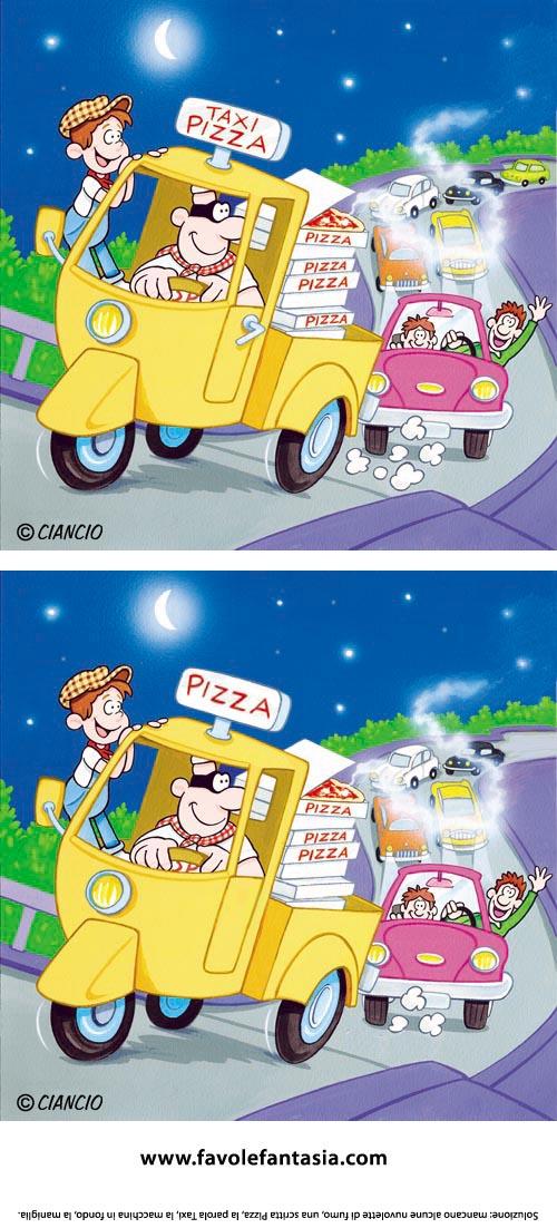 Super Pizz consegna