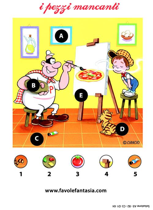 Super Pizz_gioco