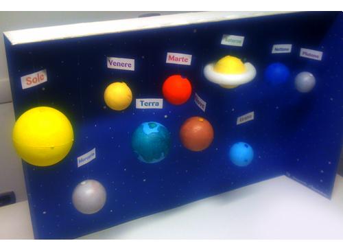 Planetario_bambini